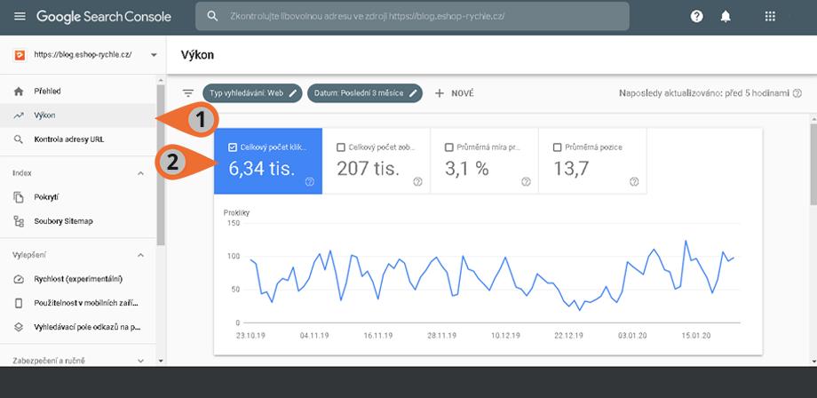Počet prokliků v Google Search Console