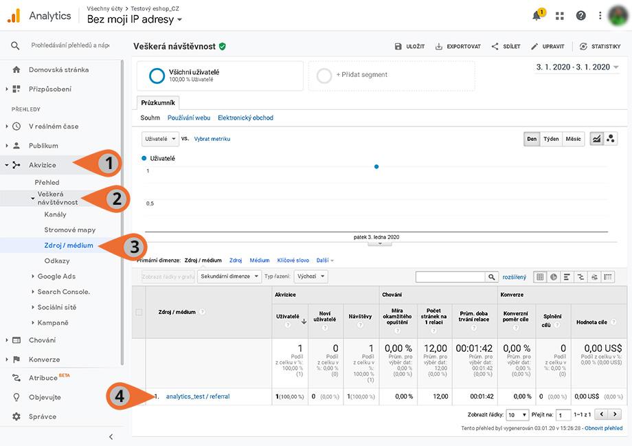 Ukázka testového měření v Google Analytics