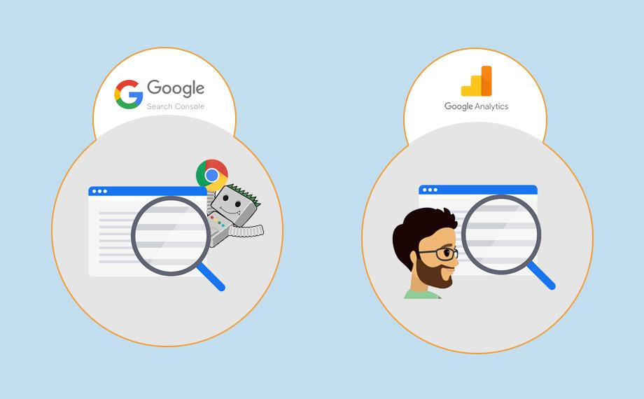 Ukázka využití Google Analytics a Googel Search Console